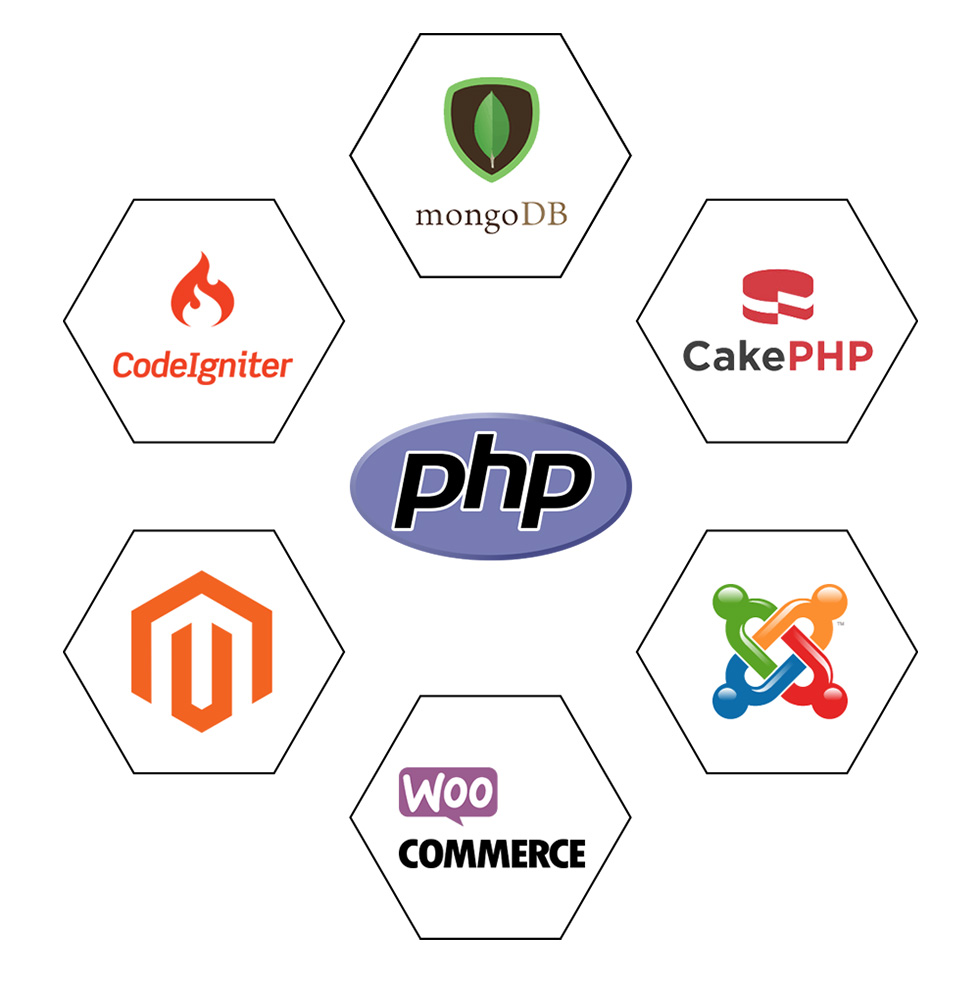 charumindworks php-develoment