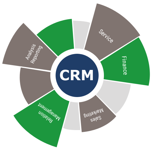 crm_developmen-company-in-india